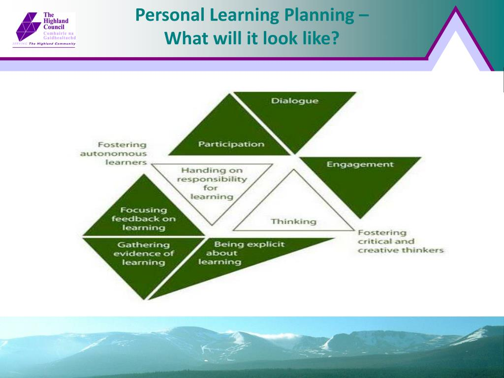 personal learning planning what will it look like l.