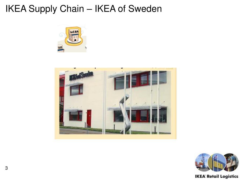 IKEA Supply Chain – IKEA of Sweden