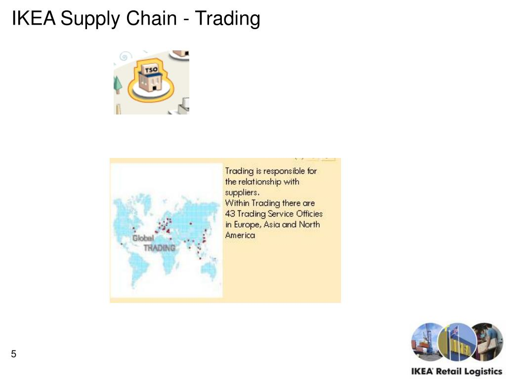 IKEA Supply Chain - Trading