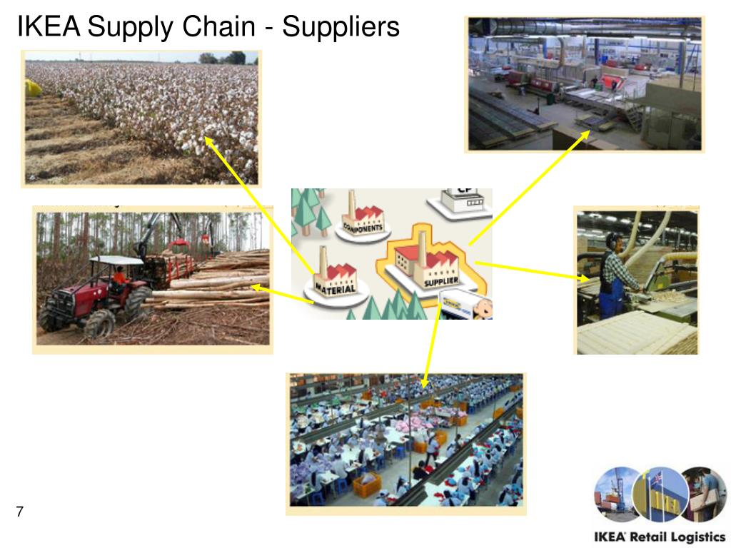 IKEA Supply Chain - Suppliers