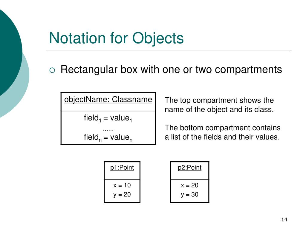 Notation for Objects