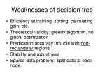 weaknesses of decision tree
