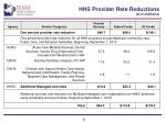 hhs provider rate reductions in millions