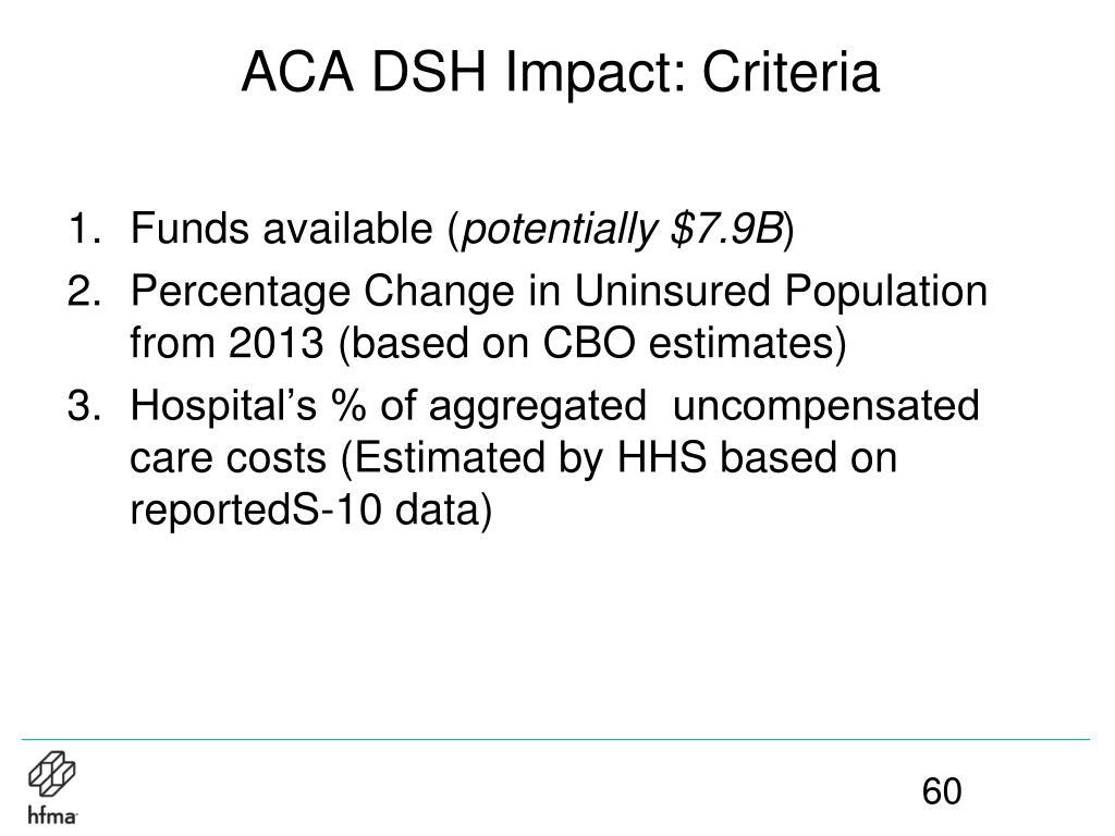 ACA DSH Impact: Criteria