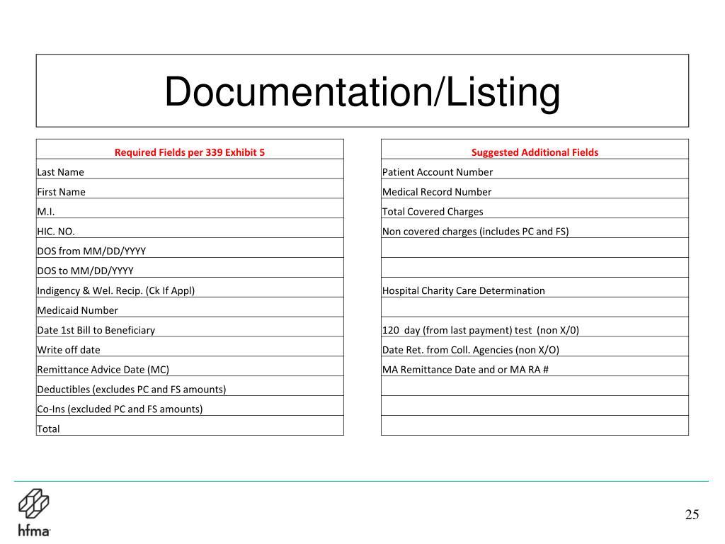 Documentation/Listing