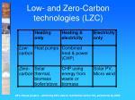 low and zero carbon technologies lzc