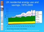 uk residential energy use and savings 1970 2000