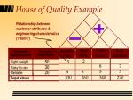 house of quality example50
