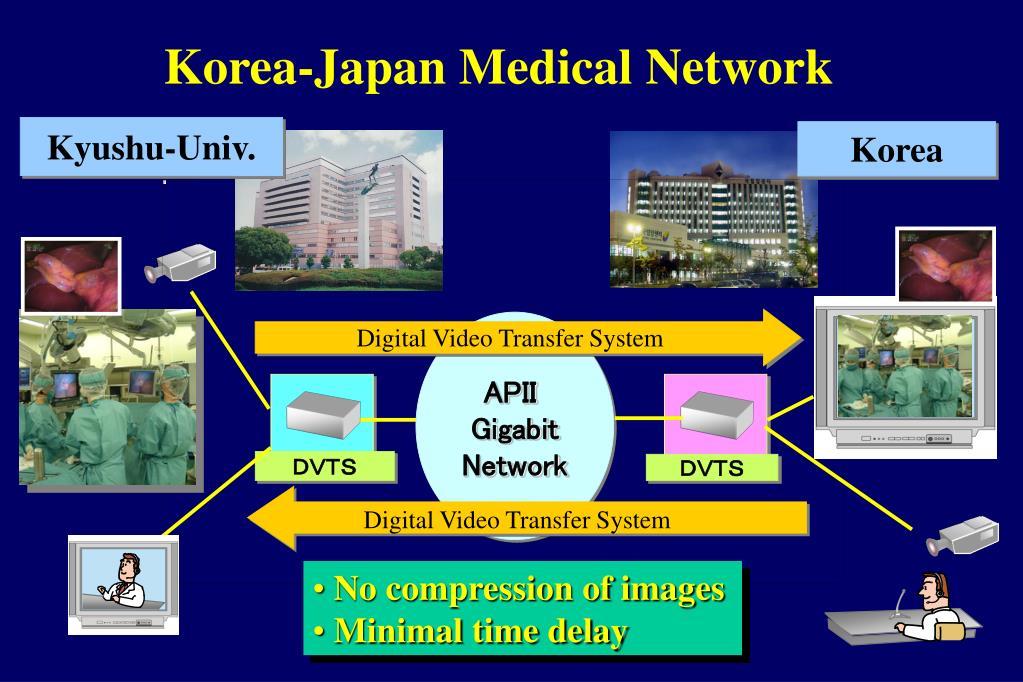 Korea-Japan Medical Network