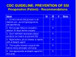 cdc guideline prevention of ssi preoperative patient recommendations14