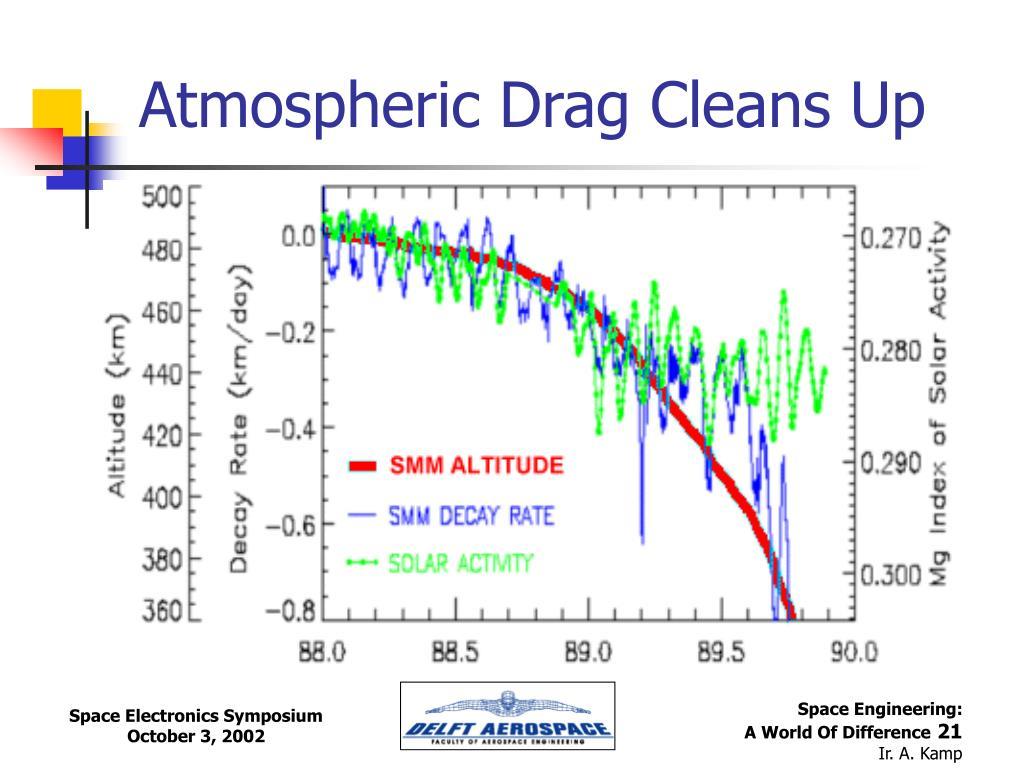 Atmospheric Drag Cleans Up