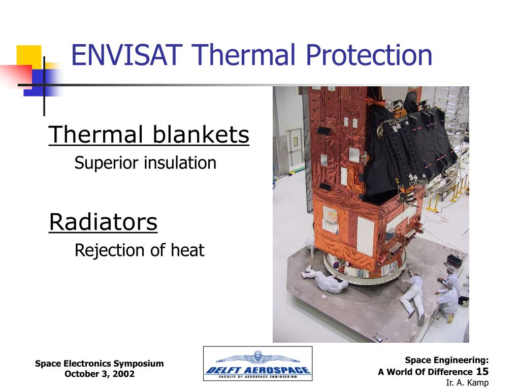 ENVISAT Thermal Protection