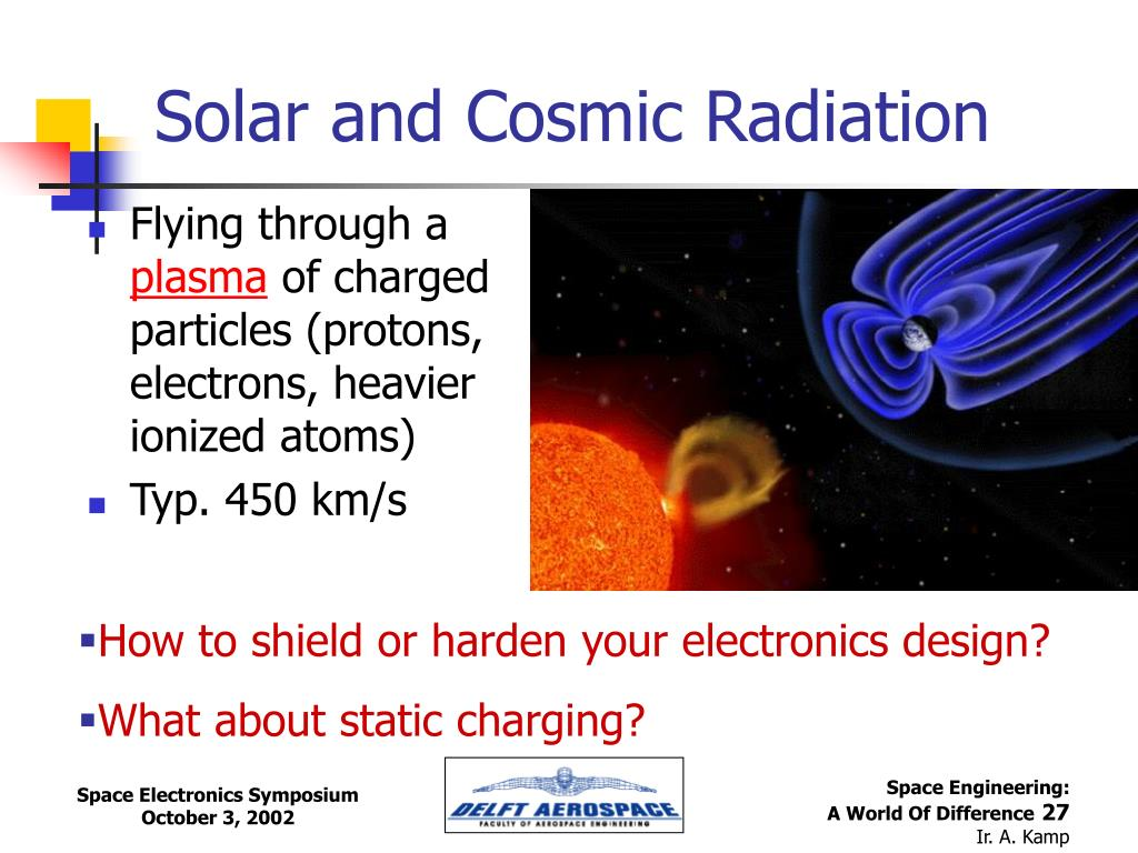 Solar and Cosmic Radiation