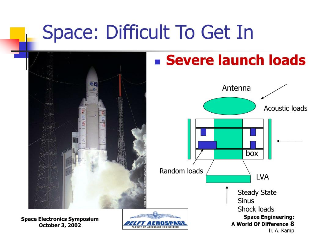Space: Difficult To Get In