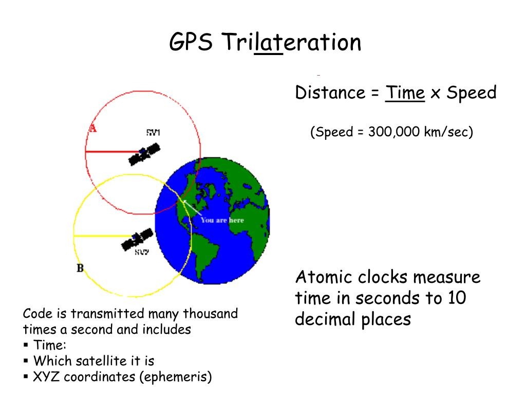 gps global positioning system essay Home » global positioning system (gps) global positioning system i was worried about how the essay would turn up but this is exactly what i wanted.