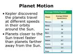planet motion40