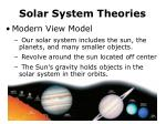 solar system theories29