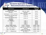 standards applicable to wired telecommunications equipments