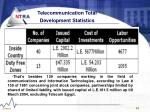 telecommunication total development statistics