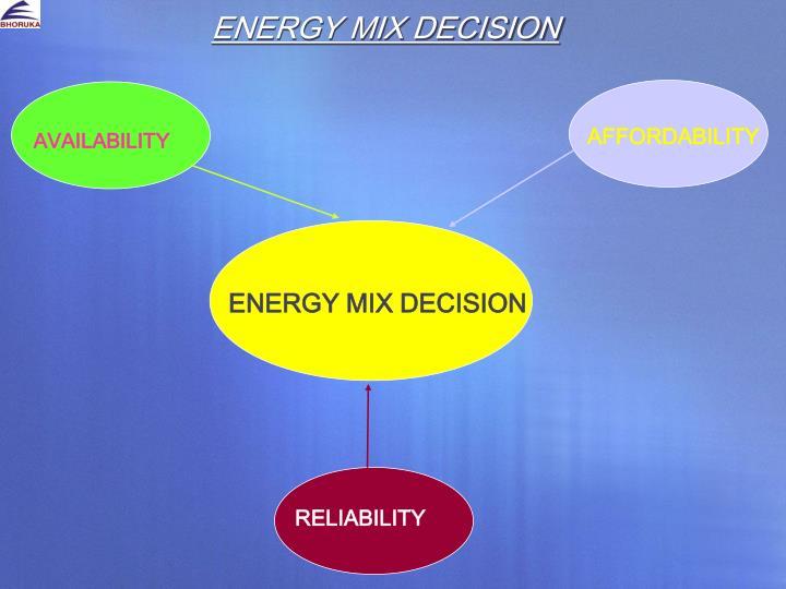 Energy mix decision