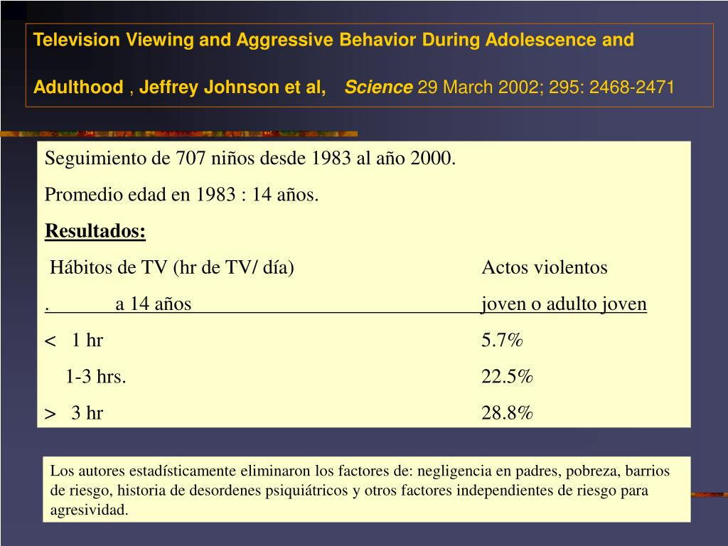 Television Viewing and Aggressive Behavior During Adolescence and Adulthood