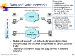 data and voice networks