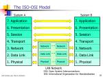 the iso osi model