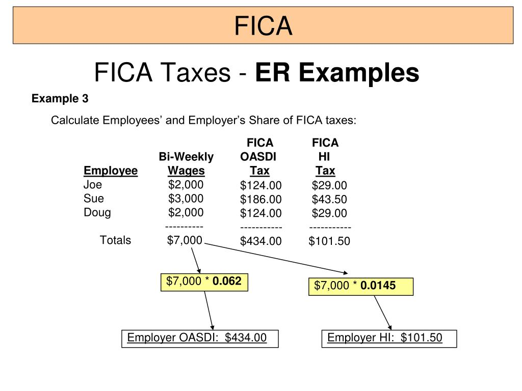 how to determine fica tax