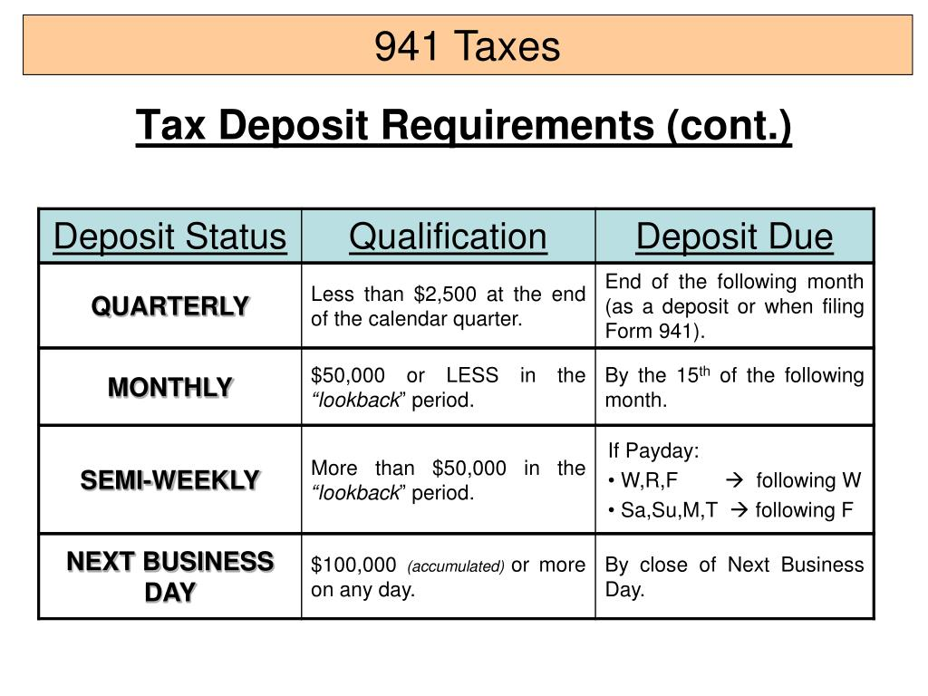 941 form monthly deposits  PPT - ACC12 PowerPoint Presentation, free download - ID:12