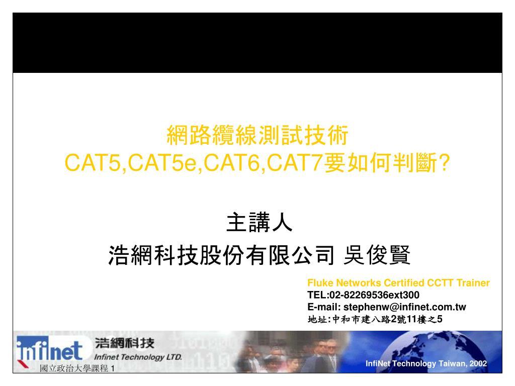 速度 Cat5e