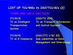list of tcs wgs vs iso tcs scs 2