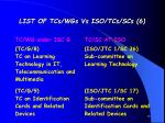list of tcs wgs vs iso tcs scs 6