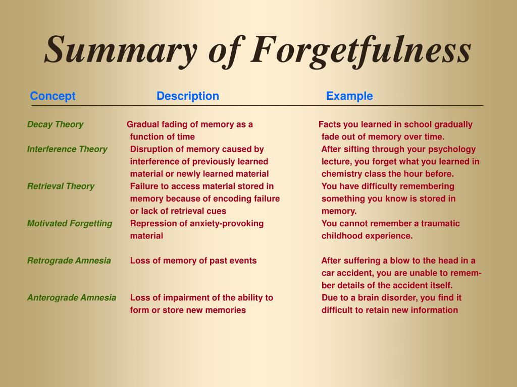 Summary of Forgetfulness