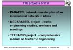tte projects of itu