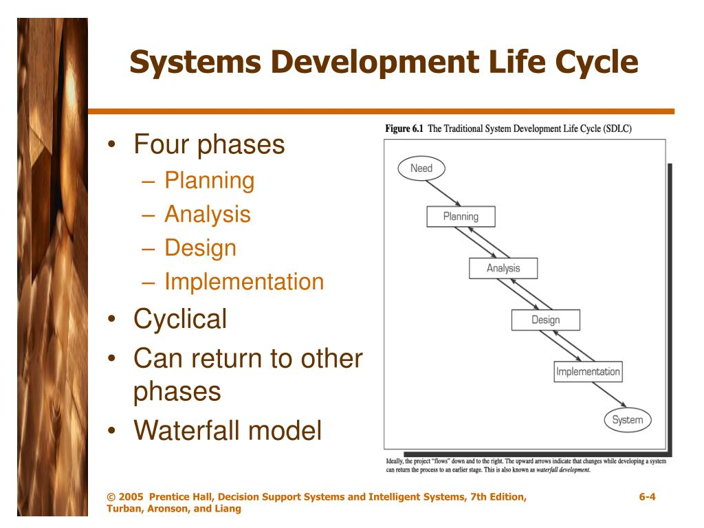 traditional system life cycle The traditional systems development life cycle (sdlc) used by many companies is activity- or task-driven with variations across methodologies, the traditional life cycle typically consists of the distinct phases shown in the following list.