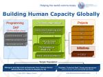 building human capacity globally