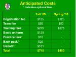 anticipated costs indicates optional item