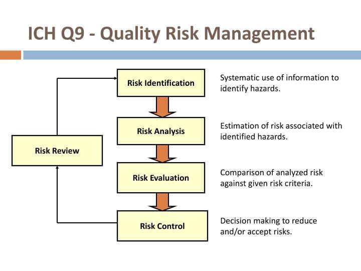 ICH Q9 - Quality Risk Management