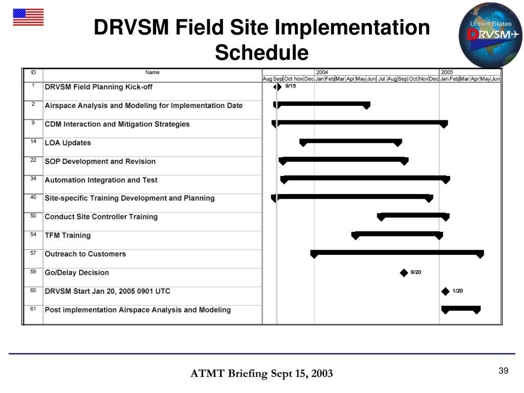 DRVSM Field Site Implementation Schedule