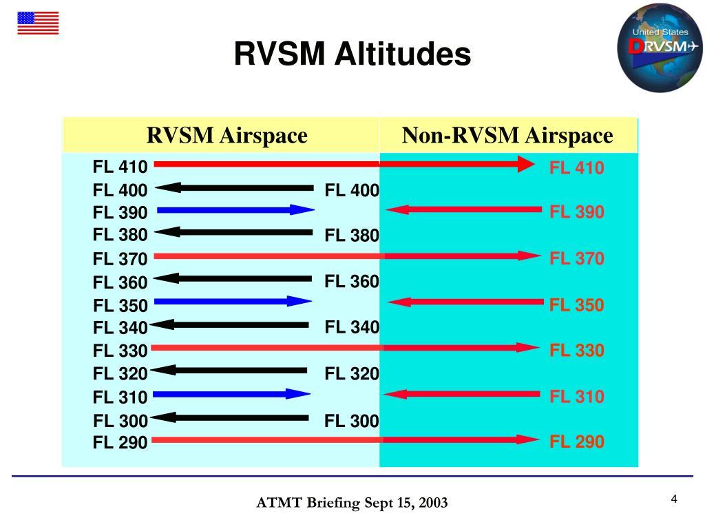 RVSM Airspace