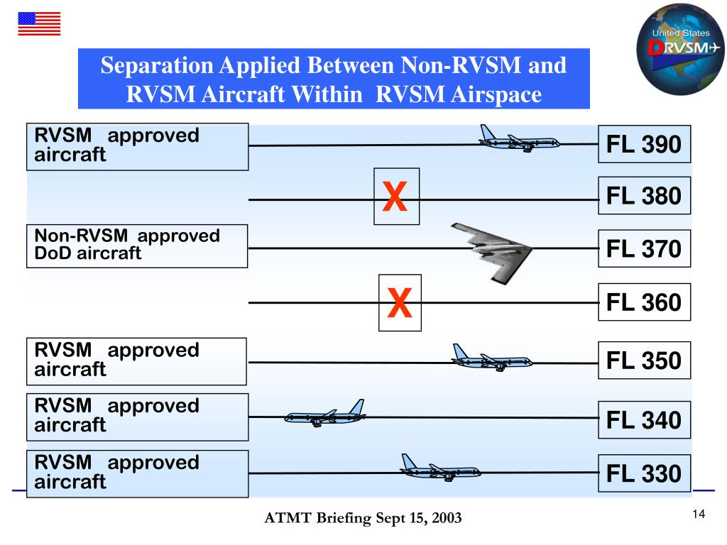 Separation Applied Between Non-RVSM and RVSM Aircraft Within  RVSM Airspace