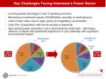 key challenges facing indonesia s power sector