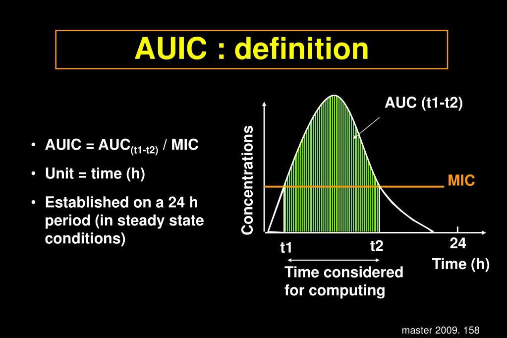 AUIC : definition