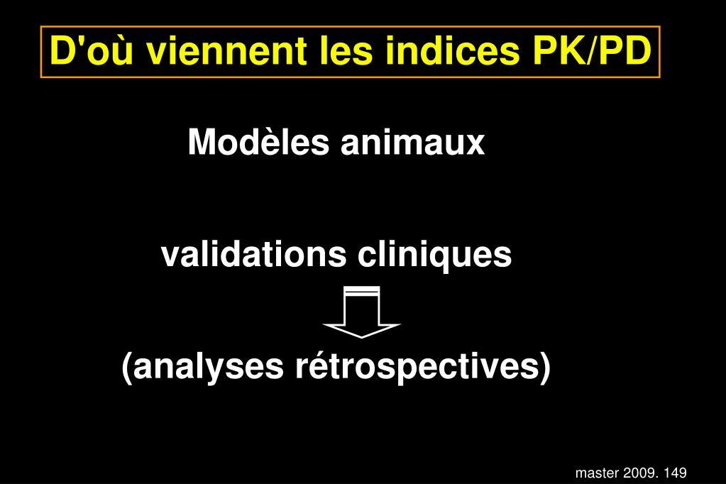 D'où viennent les indices PK/PD
