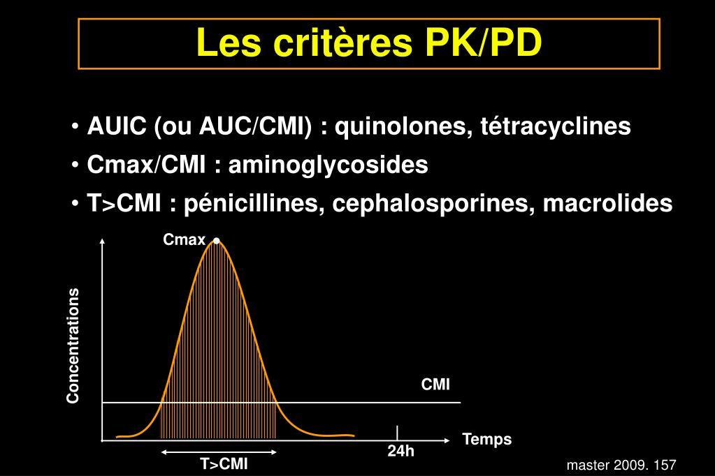 Les critères PK/PD