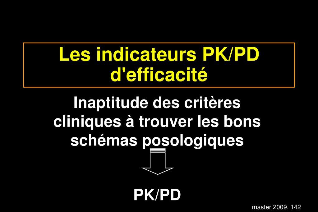 Les indicateurs PK/PD d'efficacité