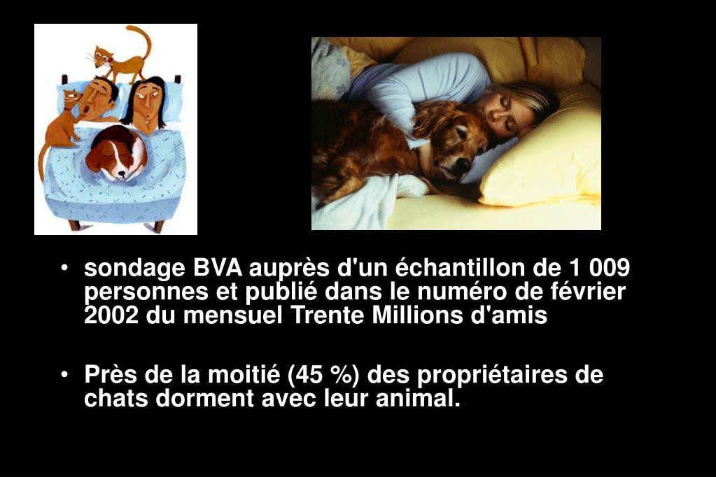 sondage BVA auprès d'un échantillon de 1 009 personnes et publié dans le numéro de février 2002 du mensuel Trente Millions d'amis