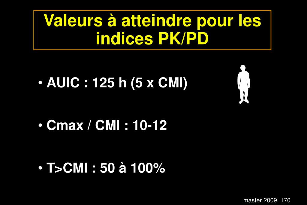 Valeurs à atteindre pour les indices PK/PD