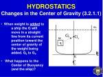 hydrostatics11