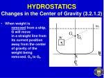 hydrostatics12